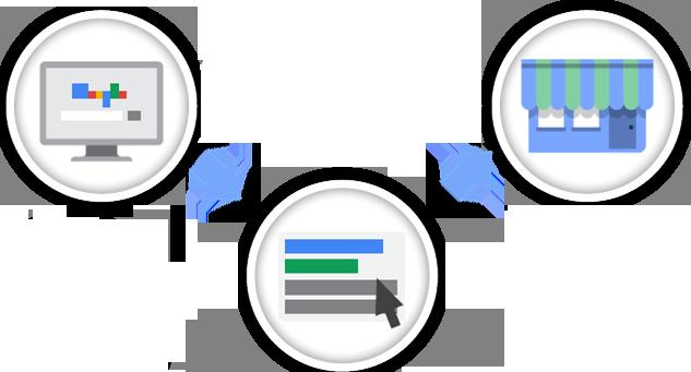 Publicité Google AdWords - Marketing Digital - Forcinet