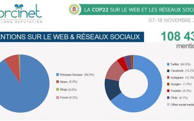 La COP22 sur le Web & les Réseaux Sociaux – Bilan de la Mobilisation Digitale