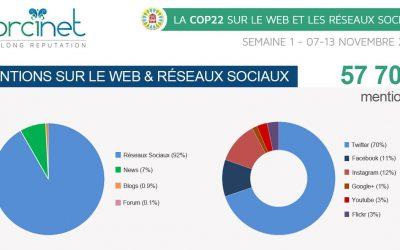 La COP22 Sur le Web & les Réseaux Sociaux – Semaine 1